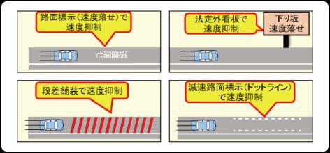 その他交通安全対策立案イメージ